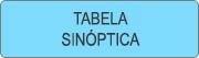 Tabela Sinóptica